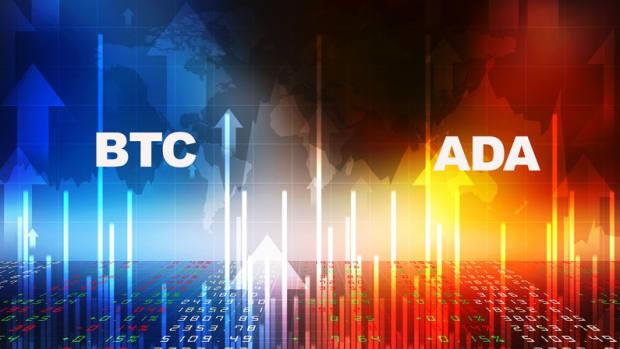 Investing - Cardano Lists ADA Futures on BitMEX