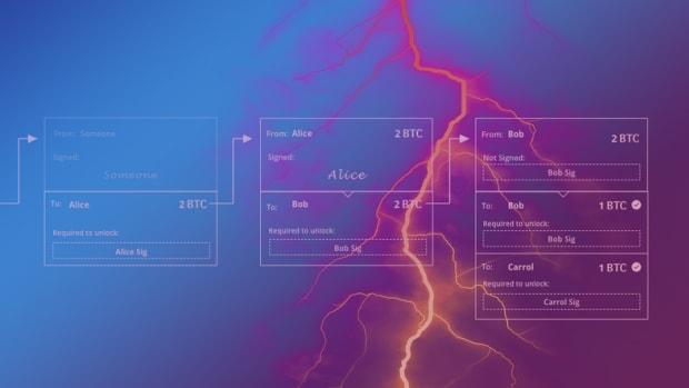 Technical - Understanding the Lightning Network