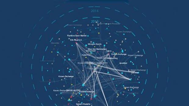 Op-ed - Elliptic Launches Anti-money Laundering Visualization Tool