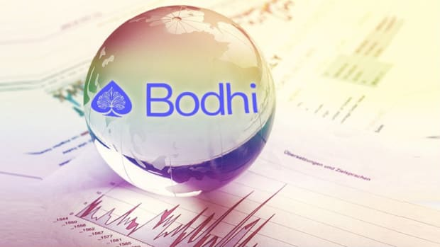 Startups - Bodhi Bets on the Decentralized Prediction Marketplace