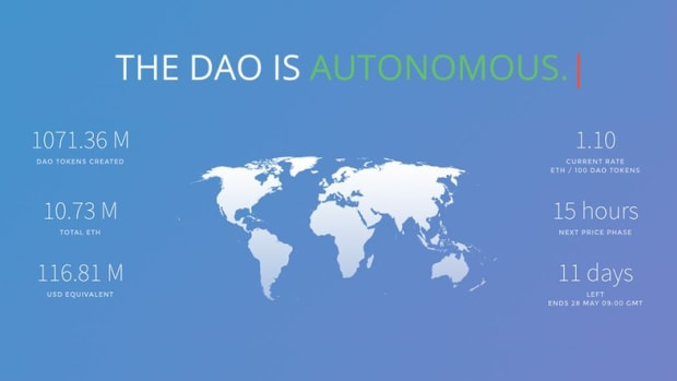 Ethereum - The DAO Raises More Than $117 Million in World's Largest Crowdfunding to Date