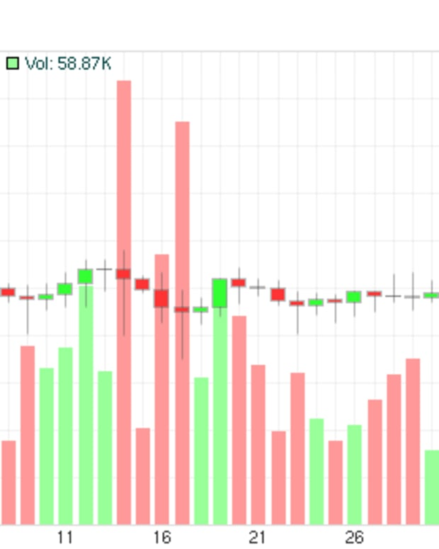 Op-ed - Bitcoin Price Breaks $15.4 August 2012 High
