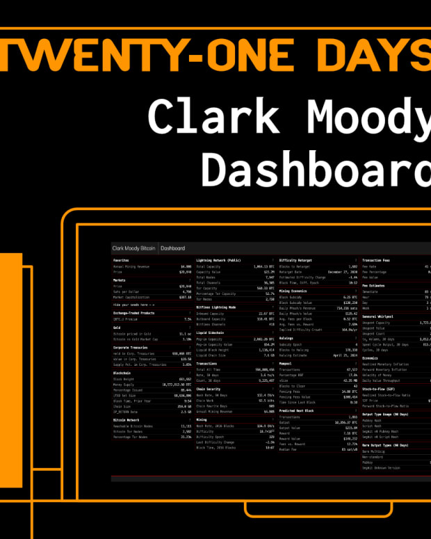 21-DAYS-of-DATA-day-4