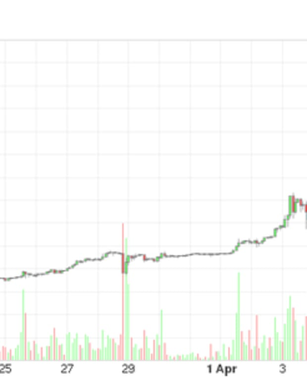 Op-ed - The Bitcoin Crash: An Examination