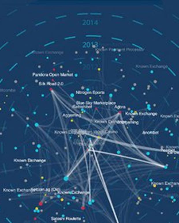 Op-ed - Elliptic Launches Anti-money Laundering Visualization Tool