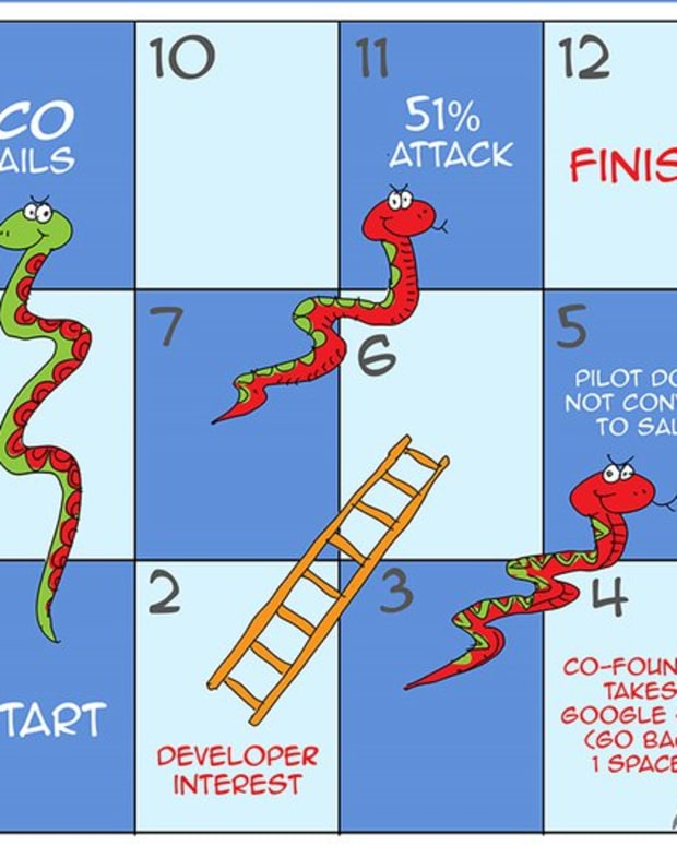 Adoption & community - Cartoon: Snakes and Ladders