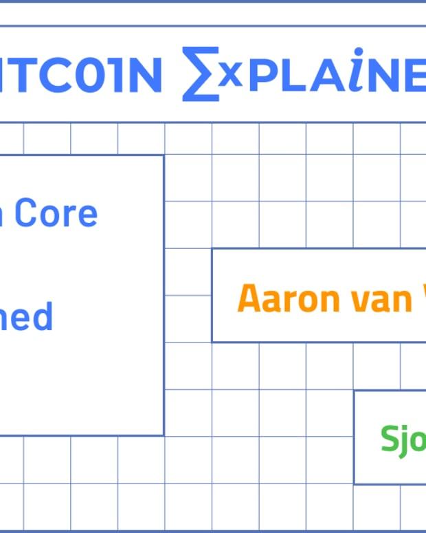 01-BitcoinExplained_thumbnail