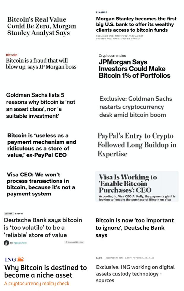 A Summary Of Bitcoin's Massive First Quarter