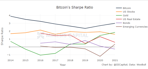 Why Does Bitcoin's Price Make Random, Sudden Downward Moves?