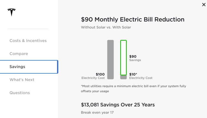 tesla solar estimates savings over time