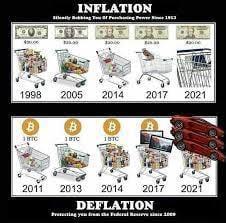 inflation meme shopping cart