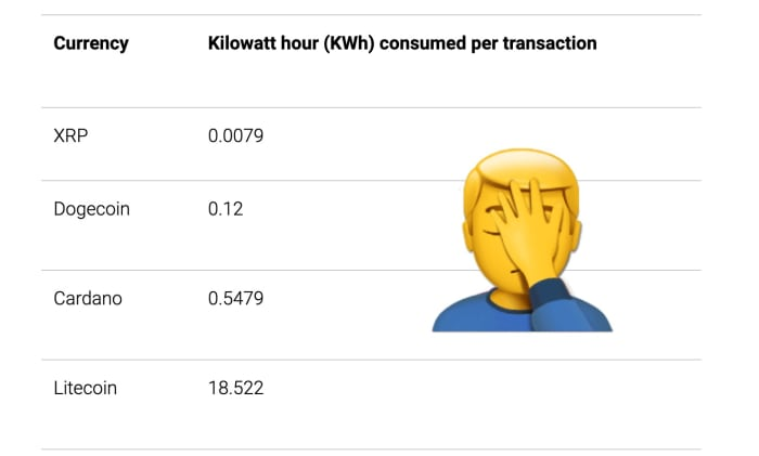 kilowatt hour(kwh) consumed per transaction