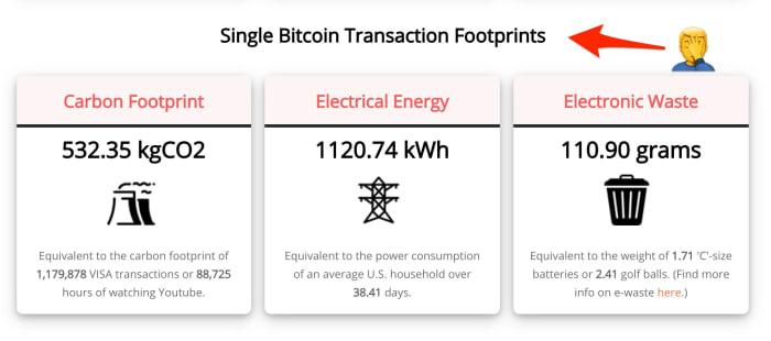 digieconomist single bitcoin transaction footprints