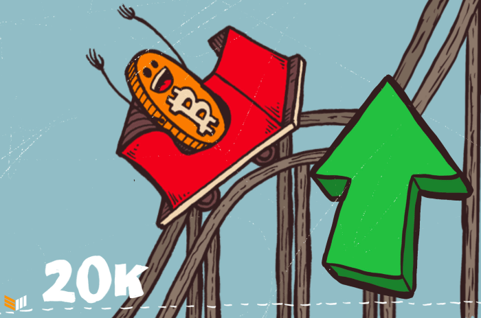Fundamental supply metrics, user behavior, new developments and more pushed bitcoin past the $20,000 mark before 2020 came to an end.