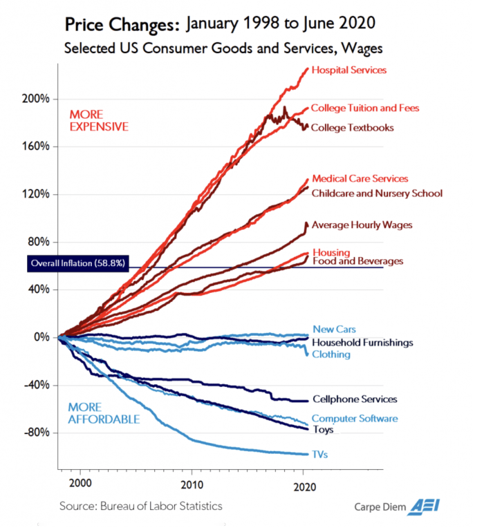 Image via https://www.commodityresearchgroup.com/a-look-at-inflation-carpe-diem/