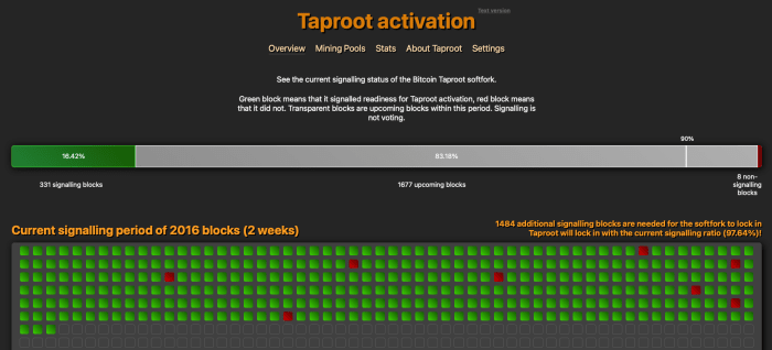 taproot activation watch chart