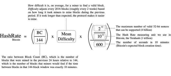 btc hash rate equation coin metrics