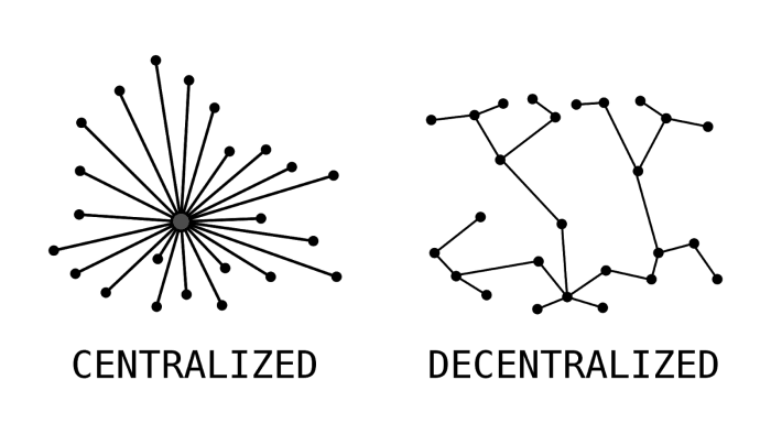 centralized vs decentralized networks graphic