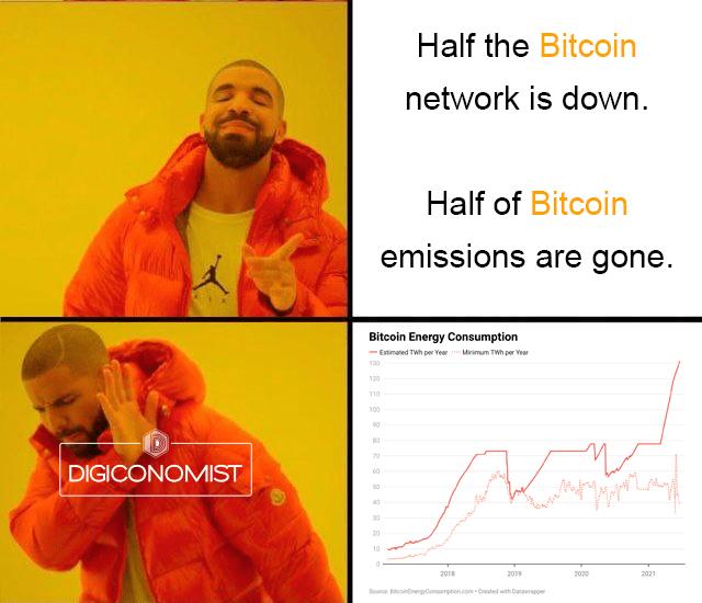 drake digiconomist bitcoin network