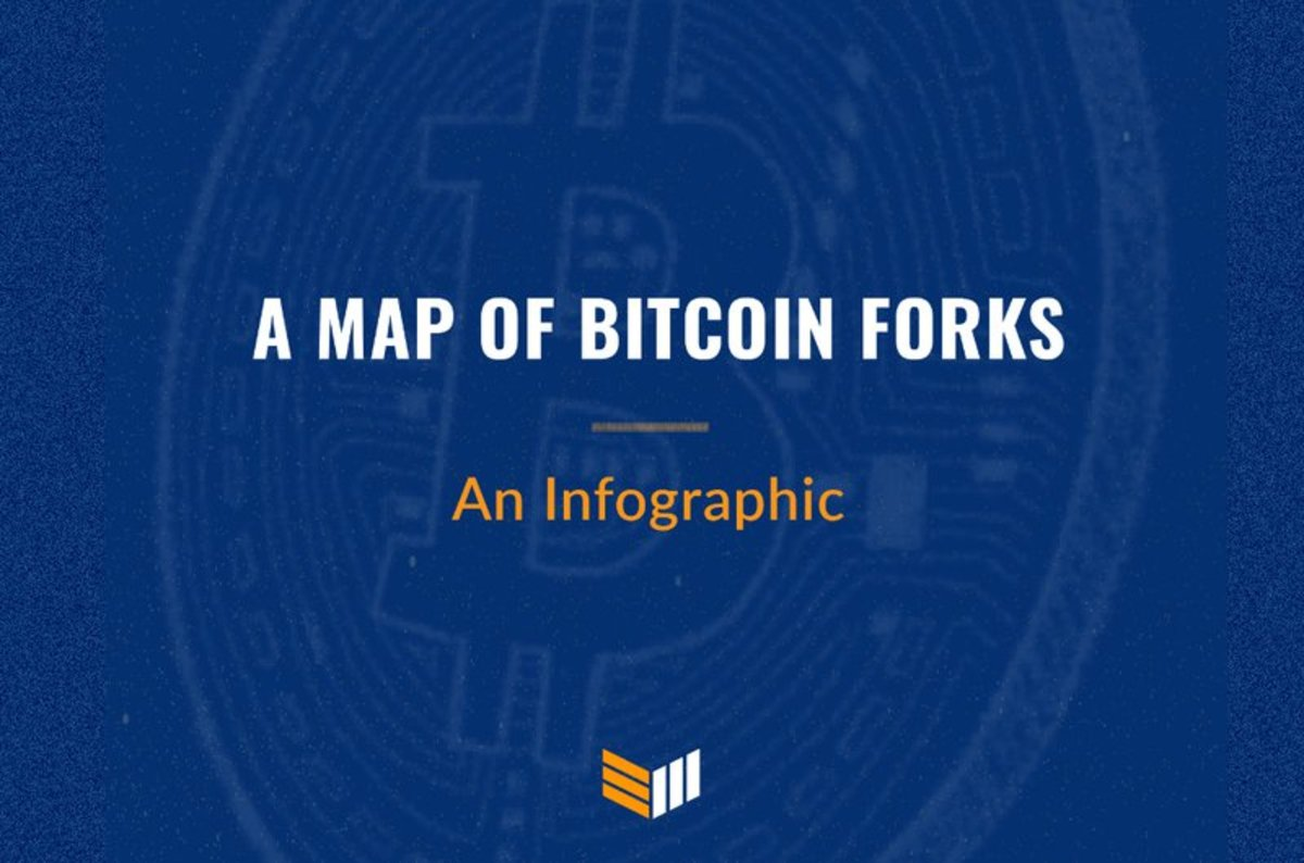 Blockchain - Infographic: A Map of Bitcoin Forks