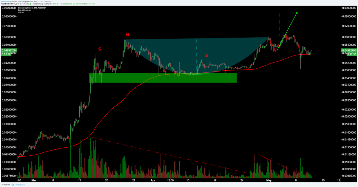cup handle hs.png