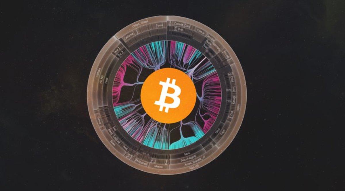 Adoption & community - A Primer on Bitcoin Governance