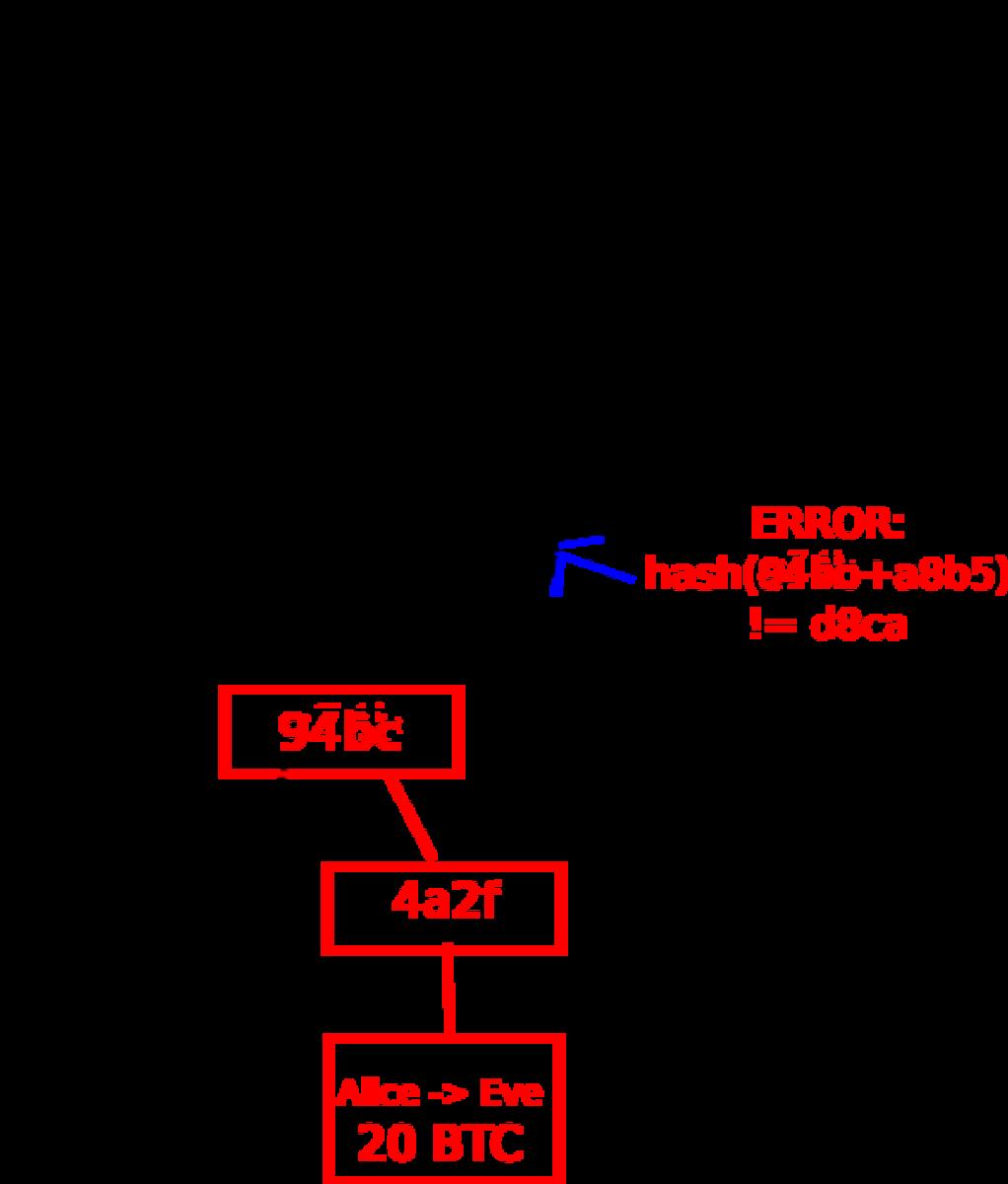 3dcdd0ee-b24b-455c-85cc-a6dbe97aabdc