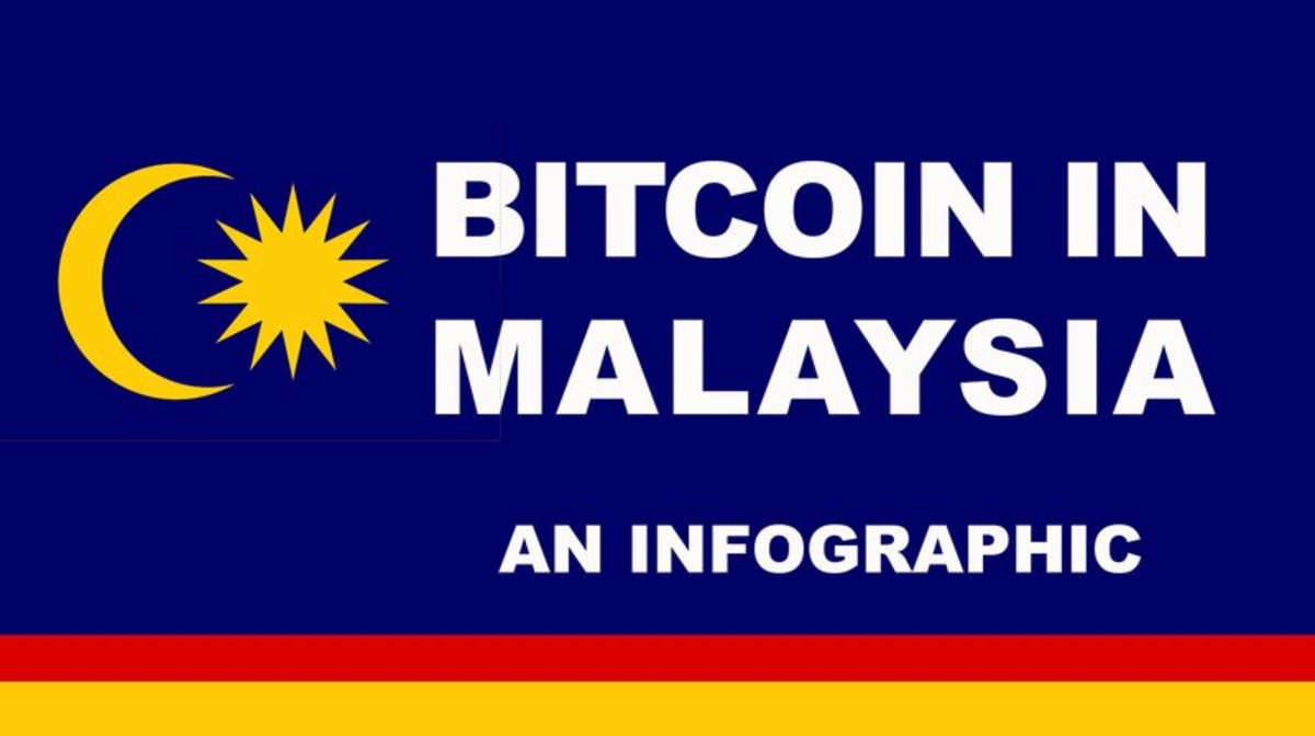 Adoption - Infographic: The Rise of Cryptocurrencies in Malaysia