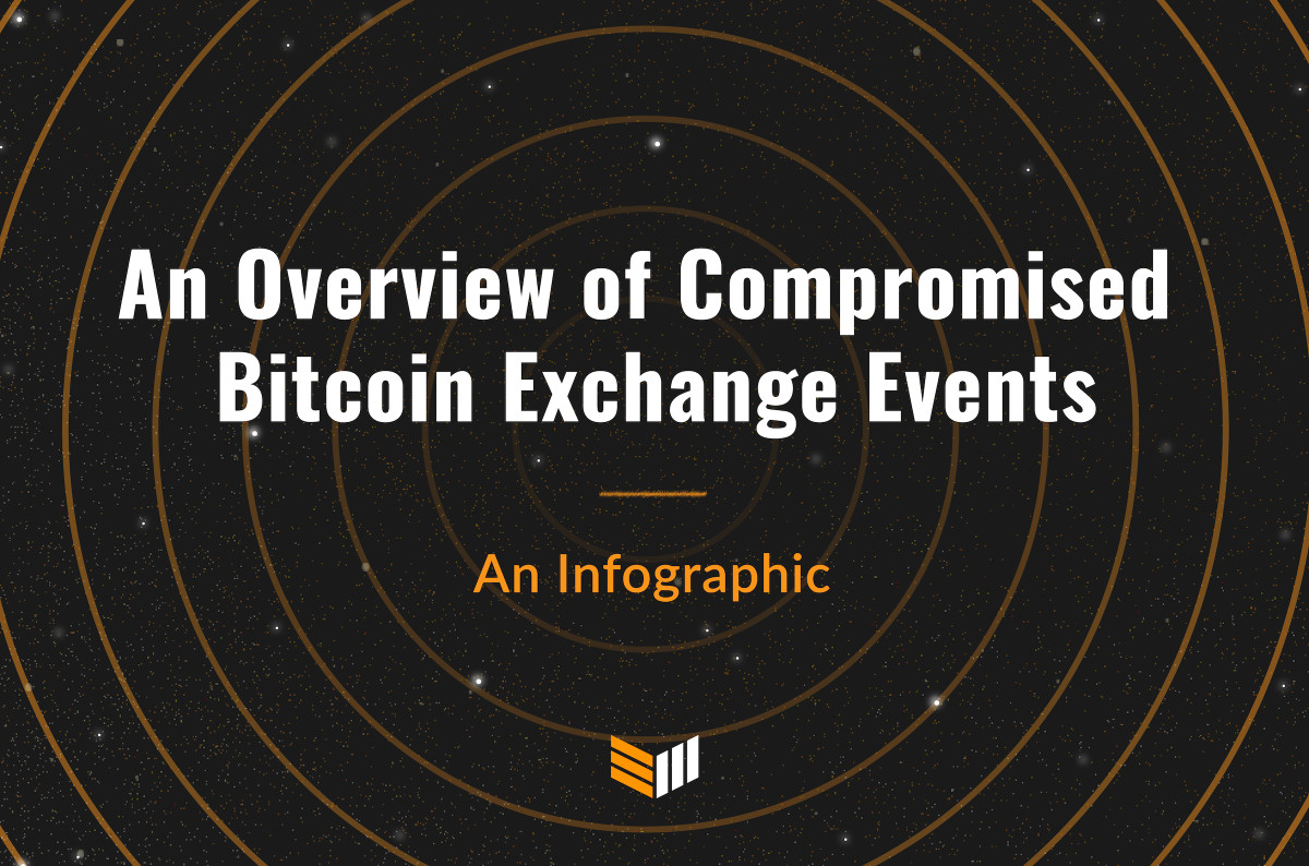 Privacy & security - Infographic: An Overview of Compromised Bitcoin Exchange Events