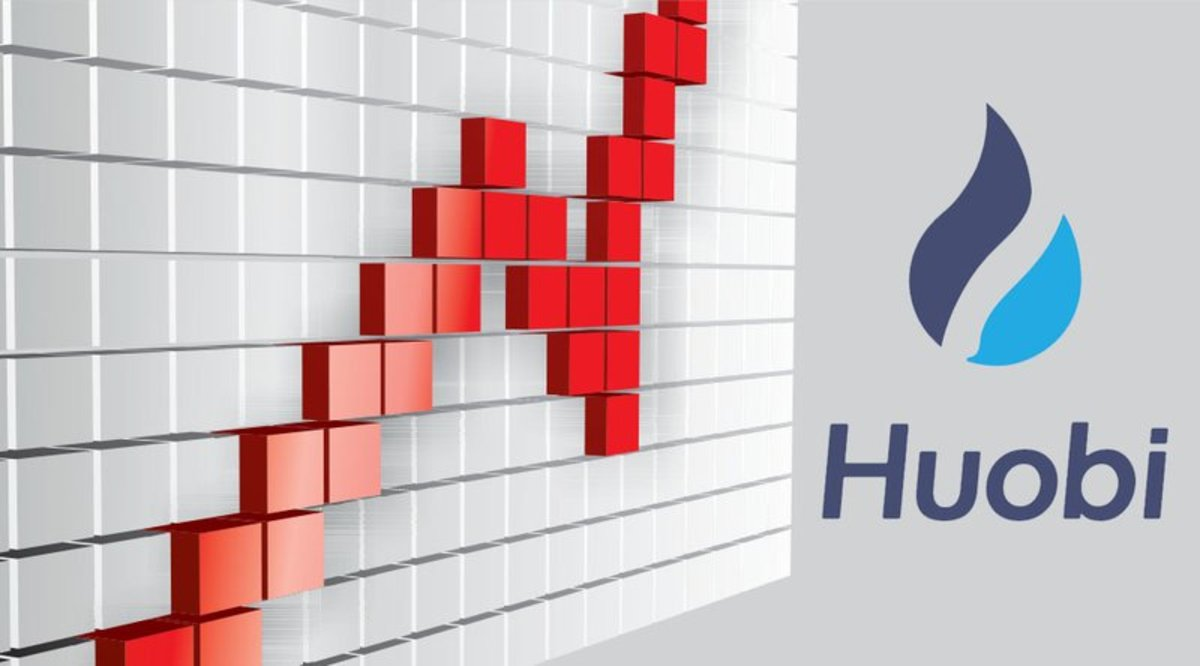 Investing - Huobi Is Rolling Out Futures Trading on a New Platform