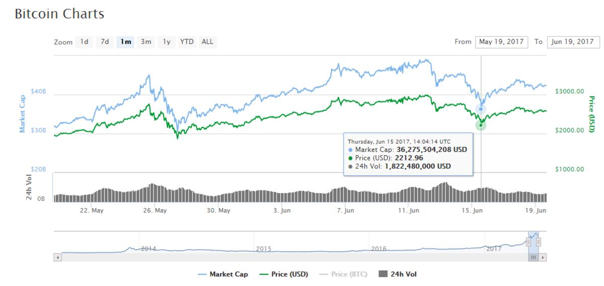 BTC Market Cap 2.png