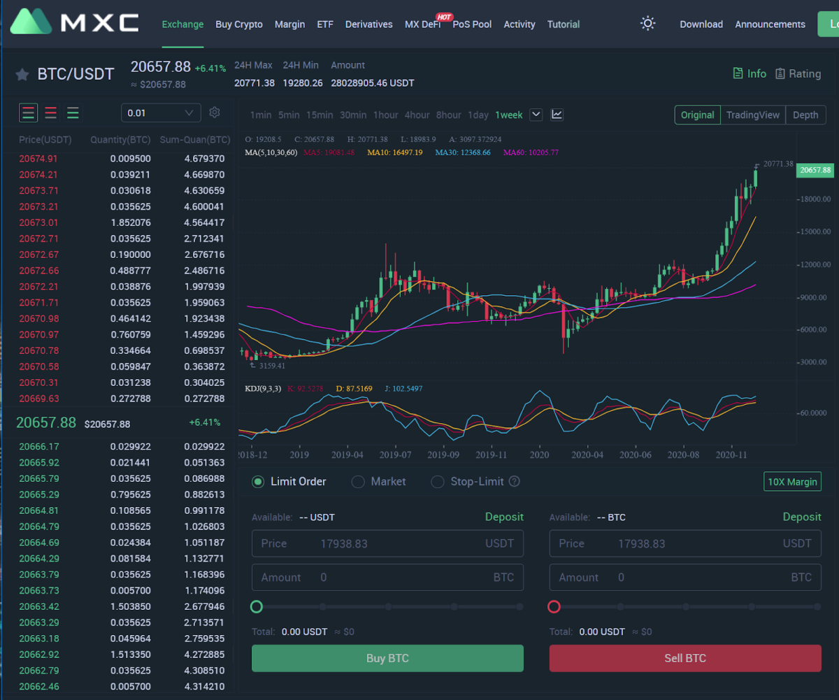 Source: MXC Exchange