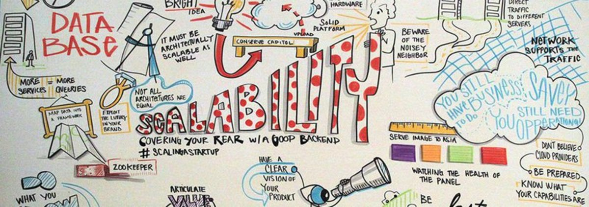 - Crucial Bitcoin Scalability Topics to be Discussed at New Scientific Academic Workshops