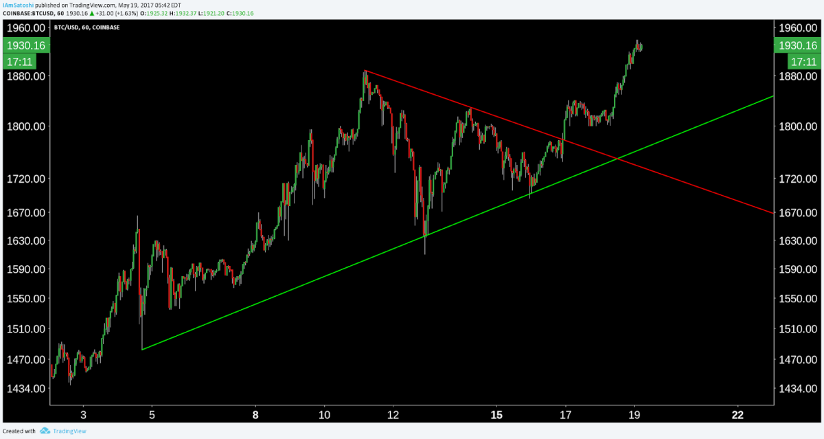 coinbase triangle.png
