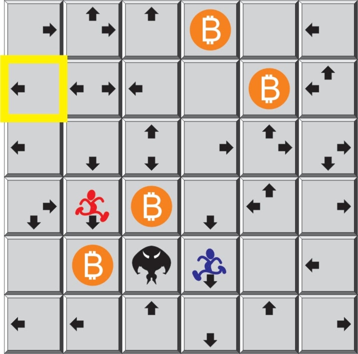 Figure 4: Challenge 3