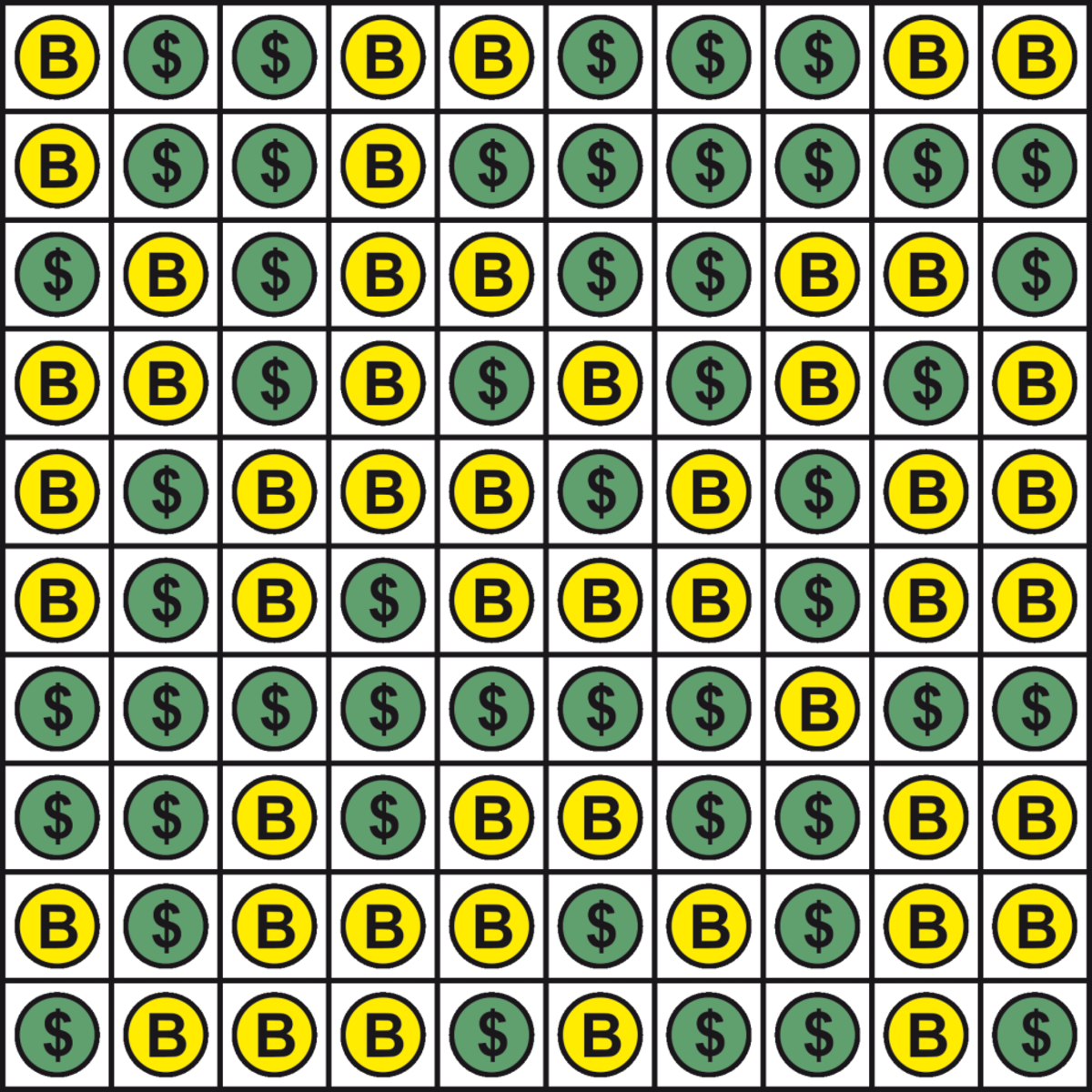 FIGURE 6: bitcoins and dollars