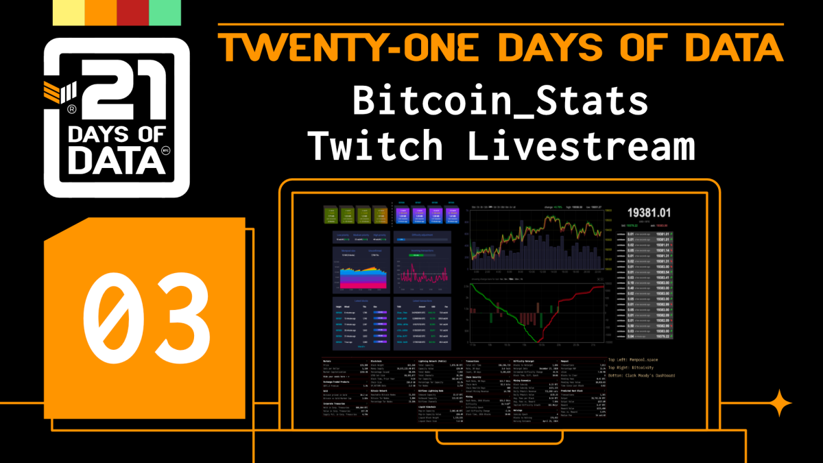 Day #3: Bitcoin_Stats Twitch LivestreamWe decided to add a 24/7 livestream channel featuring a few of the 21 Days of Data projects. Visithttps://twitch.tv/Bitcoin_Stats!