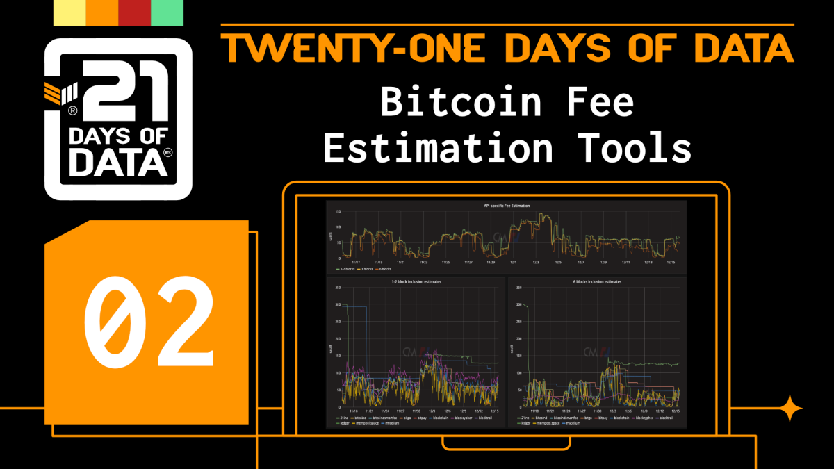 Day#2: Bitcoin Fee Estimation ToolsDouble check your wallet's suggested fees! You might be overspending.https://whatthefee.io/- @FelixWeishttps://bitcoiner.live/- @bitbug42https://txstats.com/dashboard/db/fee-estimation- @coinmetrics / @BitMEXResearch