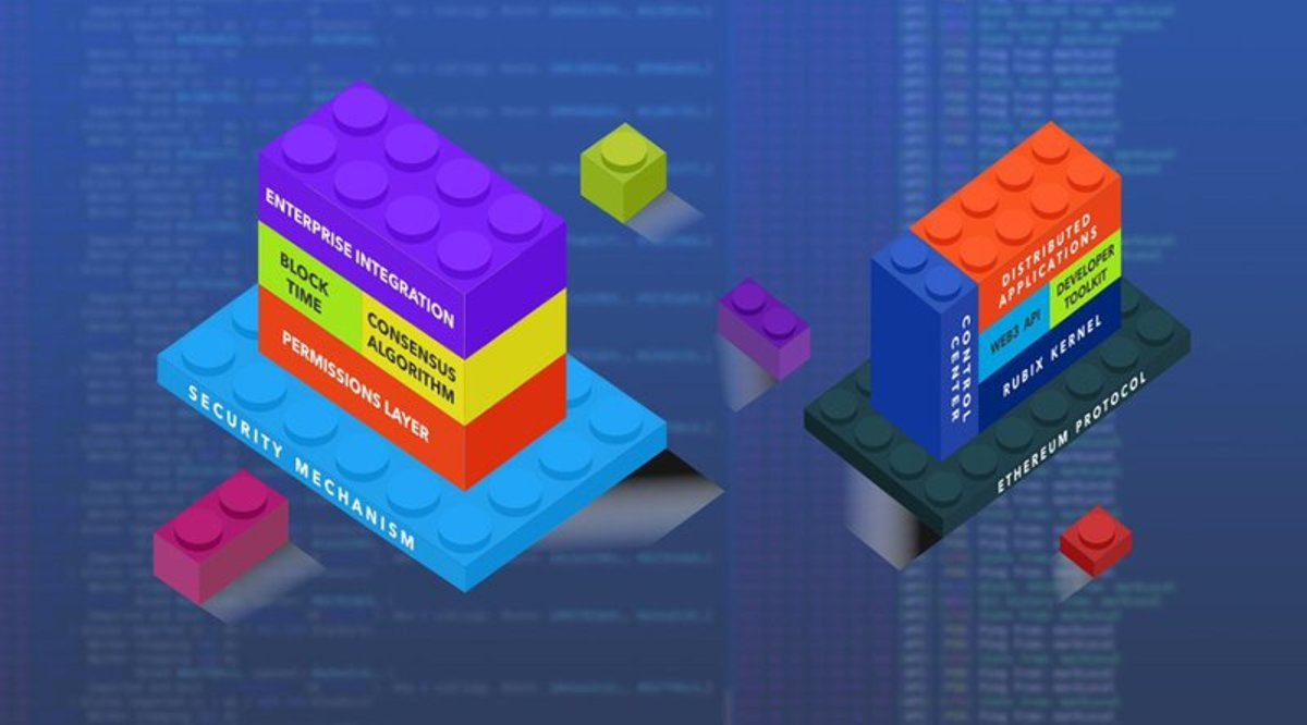 Blockchain - Deloitte Team Launches Custom Blockchain Solution Rubix Core