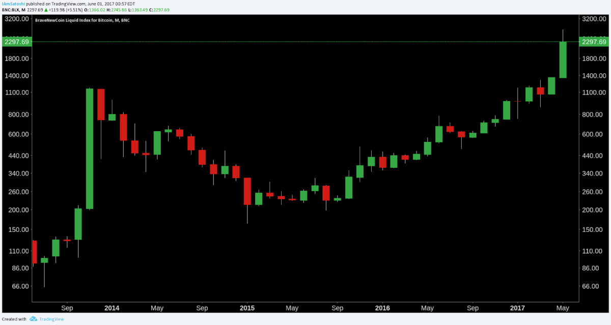 monthly btc.png