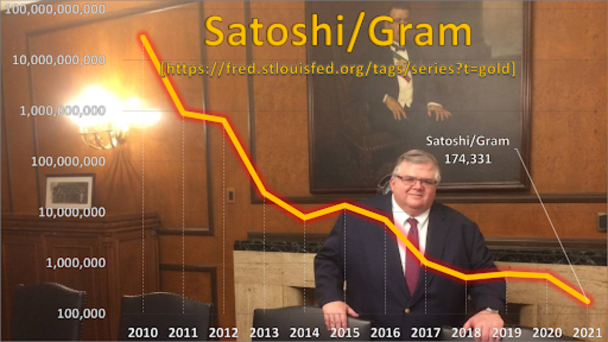 Source: https://fred.stlouisfed.org/series/GOLDAMGBD228NLBMPictured: BIS's Carstens