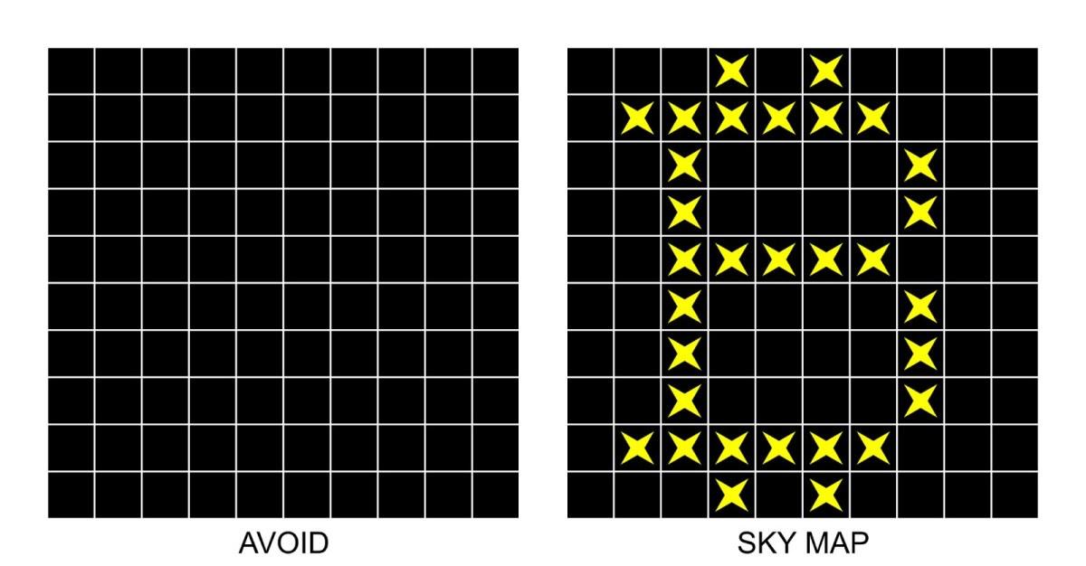 Figure 6: the Bitcoin sky map