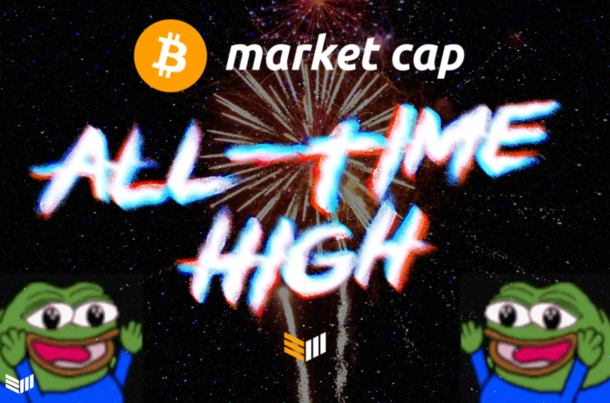 Bitcoin has reached its highest-ever market capitalization, the measure of the total supply's value relative to USD, per publicly-available market data.