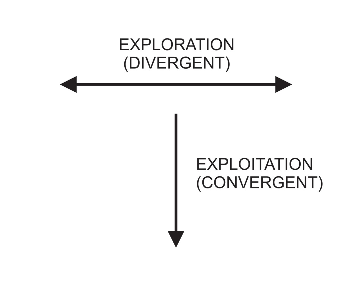 Figure 2: The T-shaped diagram.