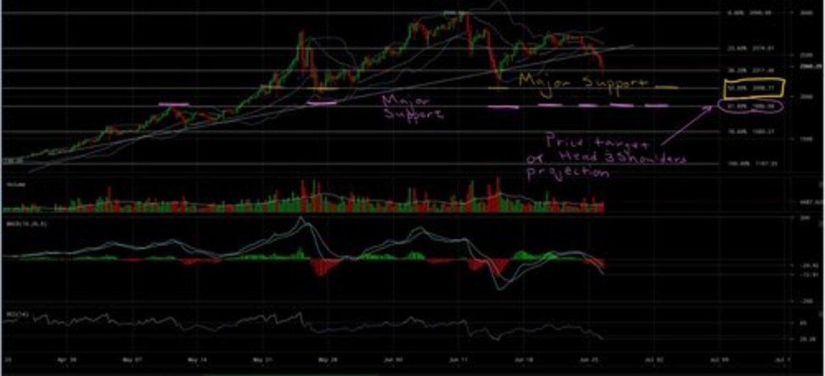BTC Macro HS Fib Lines jpeg.jpg