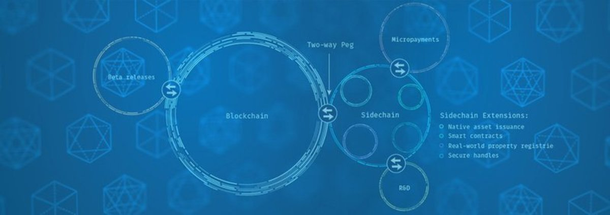 Op-ed - Roger Ver Backing Prediction Market Sidechain: 'May Be the Most Important Invention Since Bitcoin'