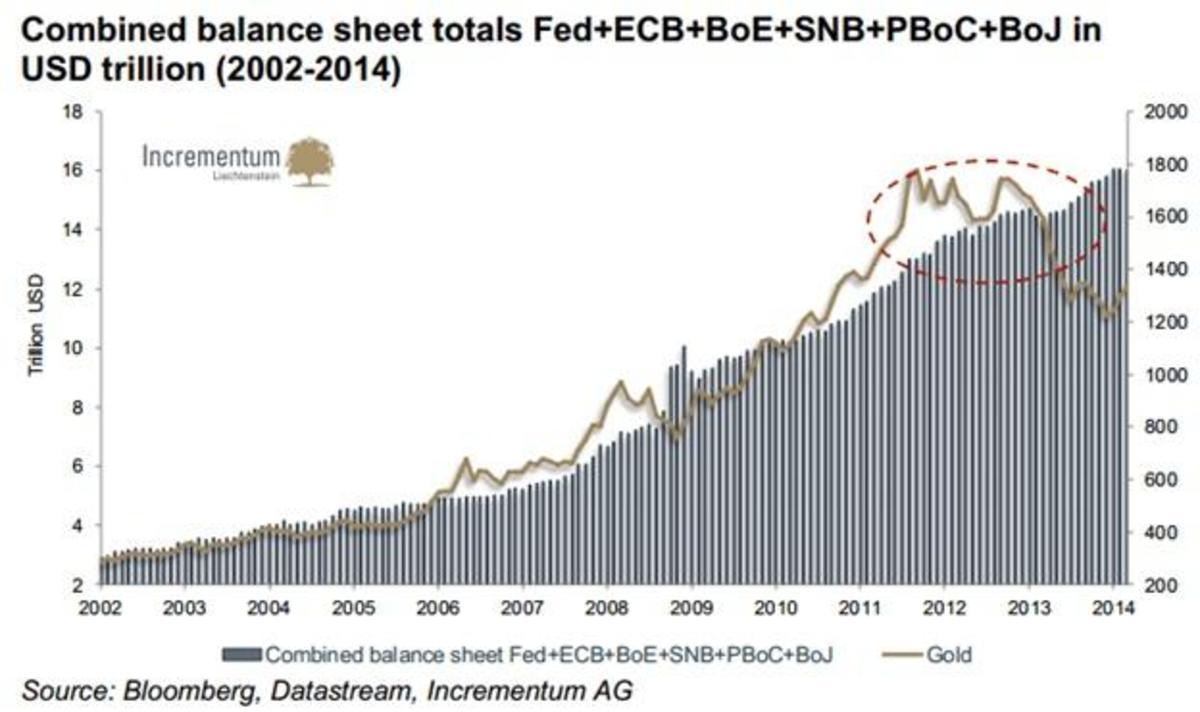 Monetary base - Monetary policy