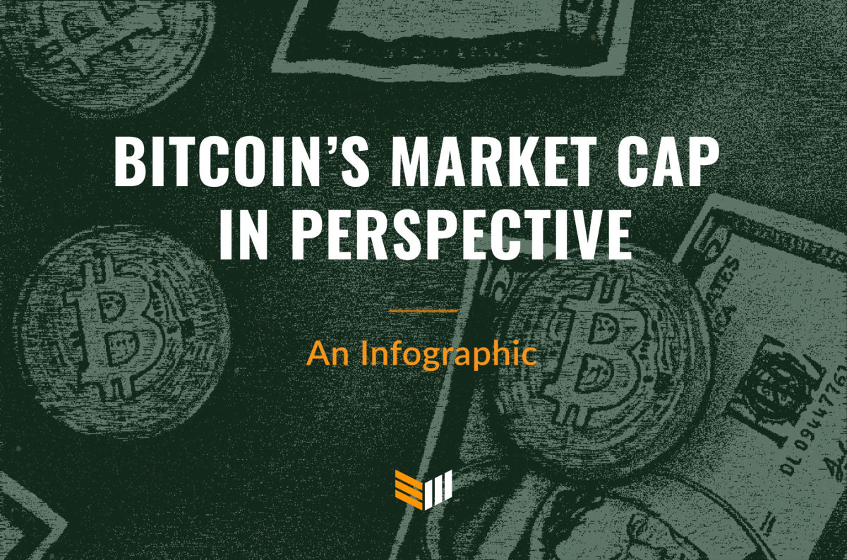 Bitcoin has always been the leading cryptocurrency in market capitalization — the total value of its circulating supply in dollars — by a wide margin. But how does bitcoin's market cap compare to the rest of the world's markets and assets?
