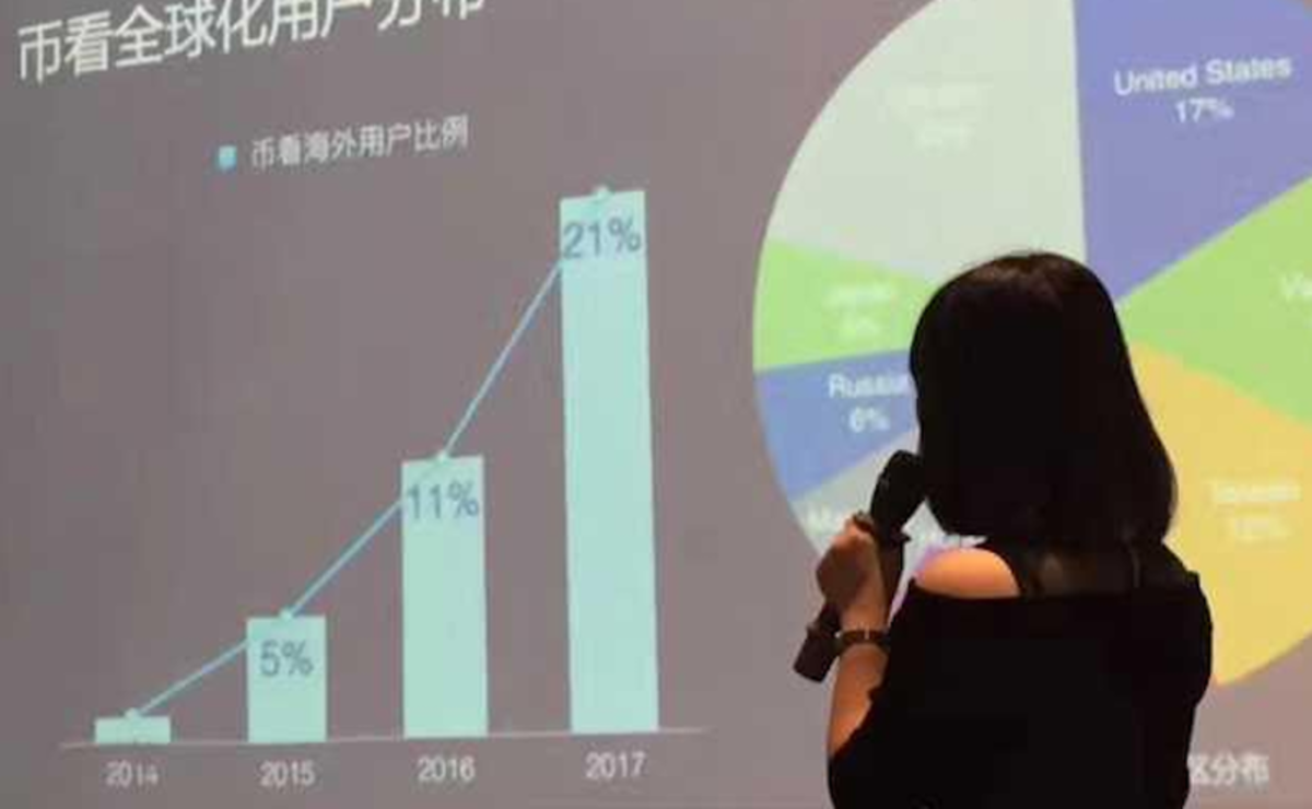 - BitKan Meetup Highlights OTC Trading in China