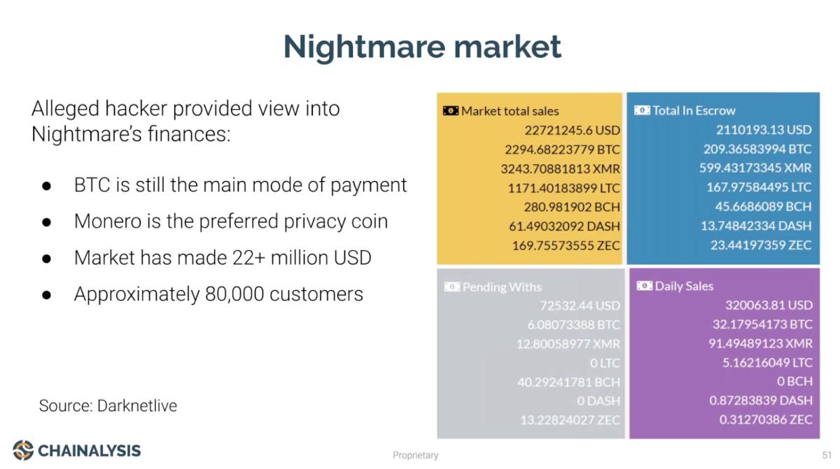Slide from the Chainalysis webinar